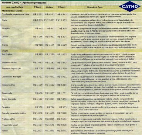 tabela_salario